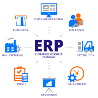 What-is-ERP-graphic-web2017